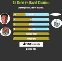 Ali Koiki vs David Kasumu h2h player stats