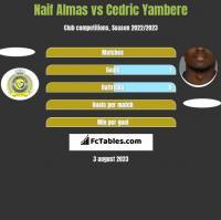 Naif Almas vs Cedric Yambere h2h player stats