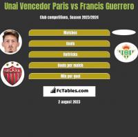 Unai Vencedor Paris vs Francis Guerrero h2h player stats