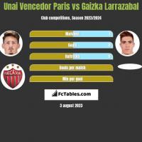 Unai Vencedor Paris vs Gaizka Larrazabal h2h player stats