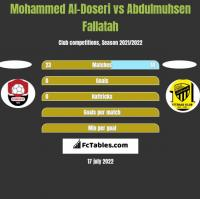 Mohammed Al-Doseri vs Abdulmuhsen Fallatah h2h player stats