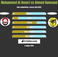 Mohammed Al-Doseri vs Ahmed Bamsaud h2h player stats