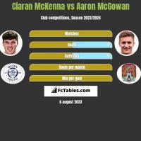 Ciaran McKenna vs Aaron McGowan h2h player stats