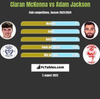 Ciaran McKenna vs Adam Jackson h2h player stats