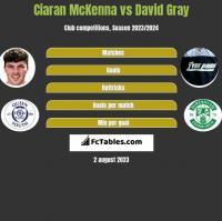 Ciaran McKenna vs David Gray h2h player stats