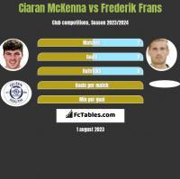 Ciaran McKenna vs Frederik Frans h2h player stats