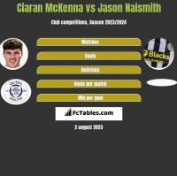 Ciaran McKenna vs Jason Naismith h2h player stats