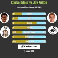 Clarke Odour vs Jay Fulton h2h player stats