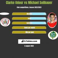 Clarke Odour vs Michael Sollbauer h2h player stats