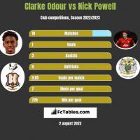 Clarke Odour vs Nick Powell h2h player stats