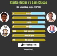 Clarke Odour vs Sam Clucas h2h player stats