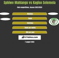 Sphiwe Mahlangu vs Kagiso Selemela h2h player stats