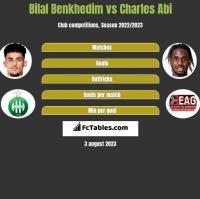 Bilal Benkhedim vs Charles Abi h2h player stats