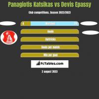 Panagiotis Katsikas vs Devis Epassy h2h player stats