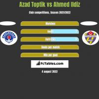 Azad Toptik vs Ahmed Ildiz h2h player stats