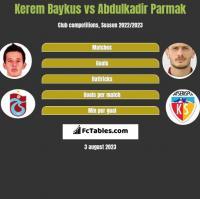 Kerem Baykus vs Abdulkadir Parmak h2h player stats