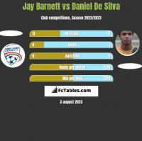Jay Barnett vs Daniel De Silva h2h player stats