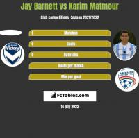Jay Barnett vs Karim Matmour h2h player stats
