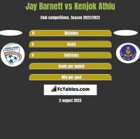 Jay Barnett vs Kenjok Athiu h2h player stats