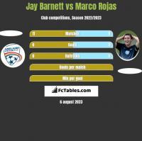 Jay Barnett vs Marco Rojas h2h player stats