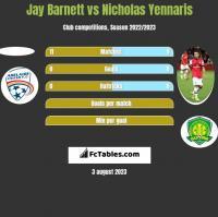 Jay Barnett vs Nicholas Yennaris h2h player stats