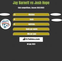 Jay Barnett vs Josh Hope h2h player stats
