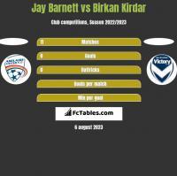 Jay Barnett vs Birkan Kirdar h2h player stats