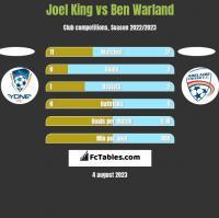 Joel King vs Ben Warland h2h player stats