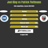 Joel King vs Patrick Flottmann h2h player stats