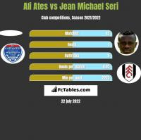 Ali Ates vs Jean Michael Seri h2h player stats