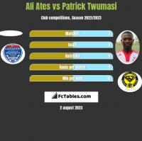 Ali Ates vs Patrick Twumasi h2h player stats