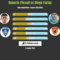 Roberto Piccoli vs Diego Farias h2h player stats