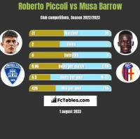Roberto Piccoli vs Musa Barrow h2h player stats