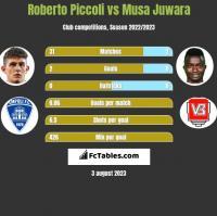 Roberto Piccoli vs Musa Juwara h2h player stats