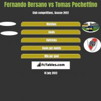 Fernando Bersano vs Tomas Pochettino h2h player stats