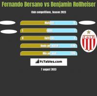 Fernando Bersano vs Benjamin Rollheiser h2h player stats