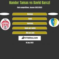 Nandor Tamas vs David Barczi h2h player stats