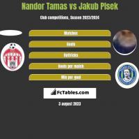 Nandor Tamas vs Jakub Plsek h2h player stats