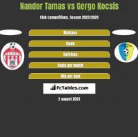 Nandor Tamas vs Gergo Kocsis h2h player stats