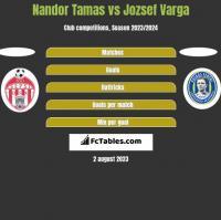 Nandor Tamas vs Jozsef Varga h2h player stats