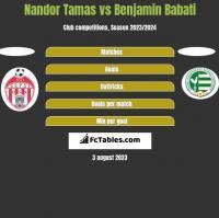 Nandor Tamas vs Benjamin Babati h2h player stats