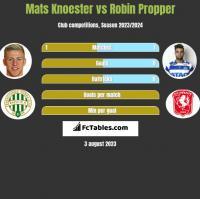 Mats Knoester vs Robin Propper h2h player stats