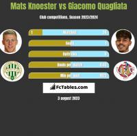 Mats Knoester vs Giacomo Quagliata h2h player stats