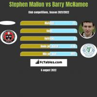 Stephen Mallon vs Barry McNamee h2h player stats