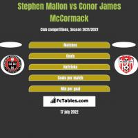 Stephen Mallon vs Conor James McCormack h2h player stats