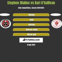 Stephen Mallon vs Karl O'Sullivan h2h player stats