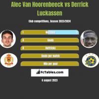 Alec Van Hoorenbeeck vs Derrick Luckassen h2h player stats