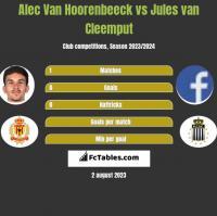 Alec Van Hoorenbeeck vs Jules van Cleemput h2h player stats