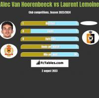 Alec Van Hoorenbeeck vs Laurent Lemoine h2h player stats