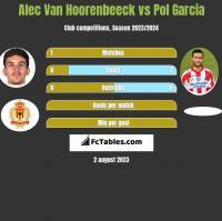 Alec Van Hoorenbeeck vs Pol Garcia h2h player stats